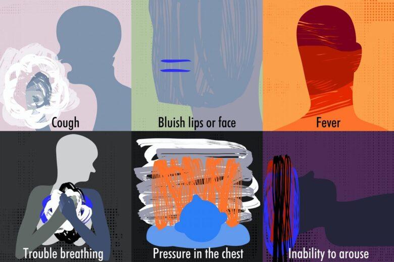 新型コロナの症状に関する英語表現
